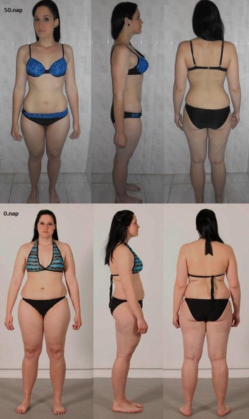 fogyni nap alatt súlycsökkentő diéta