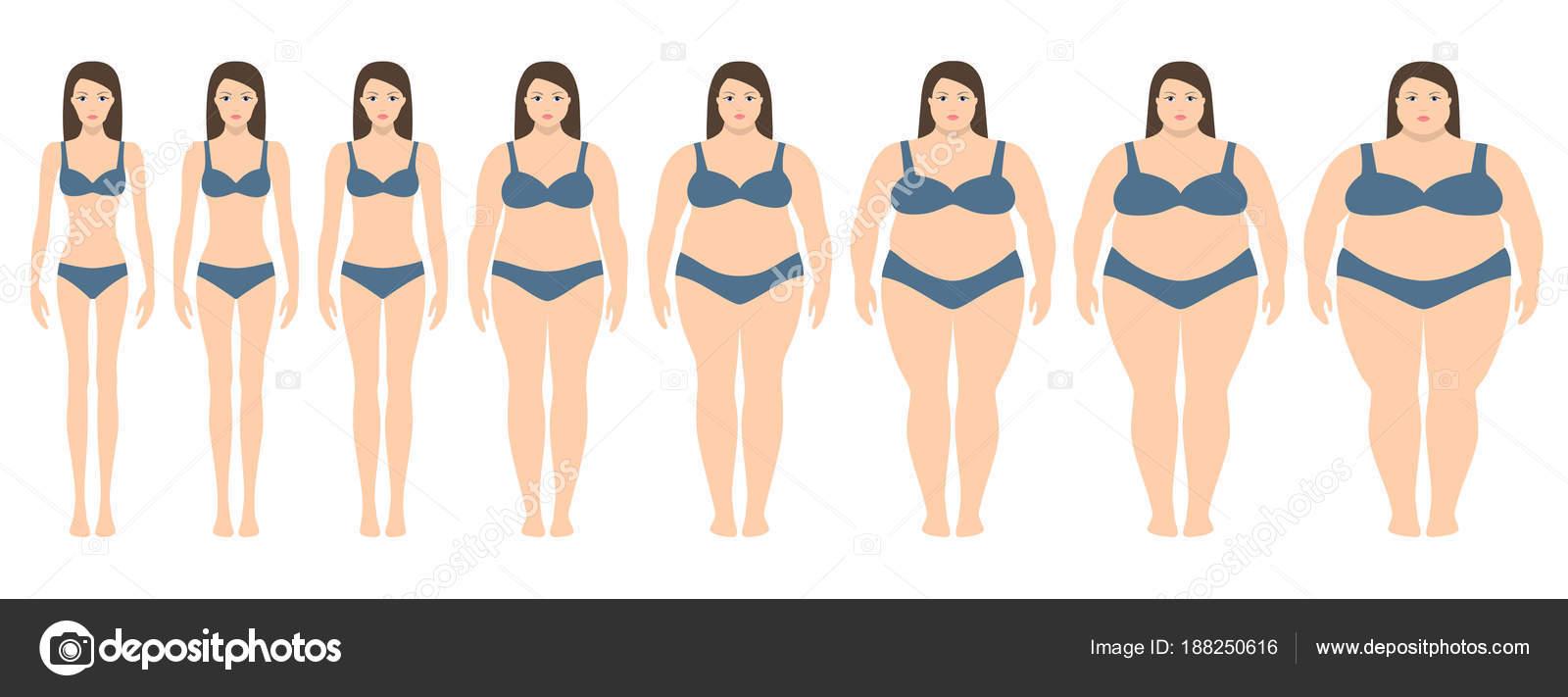 morbidly elhízott nő lefogy wendler 5 3 1 fogyás