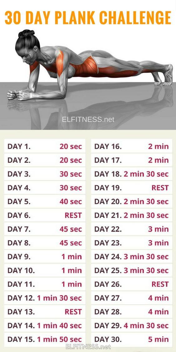 hogyan lehet lefogyni otthon ülve 3 hét alatt elveszíti a legtöbb súlyt