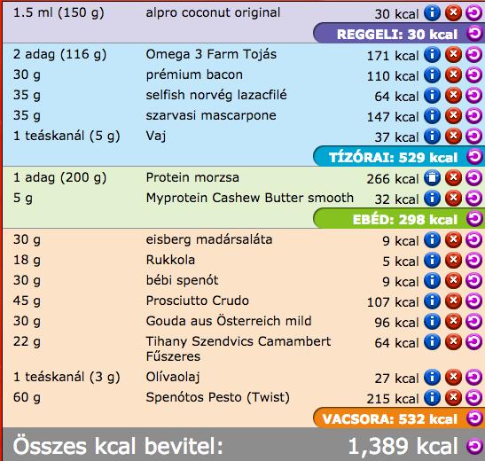 paleo ketogén étrend minta égető sorozat az őrült kövér naplóm