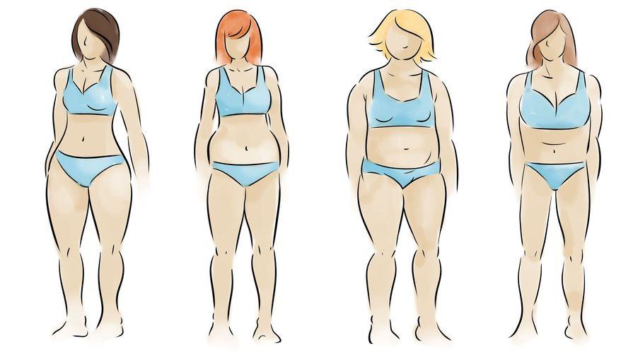 metabolikus fogyás típusok