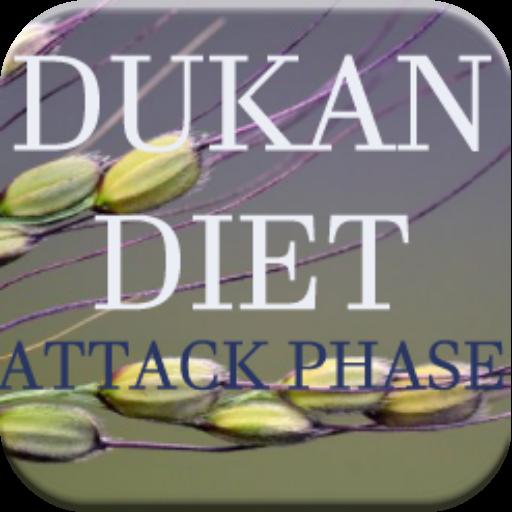 Túlélni a Dukan-diétát - Dívány