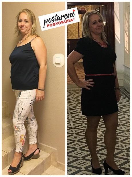 Még 5kg fogyás = ruhaméret csökkenés?