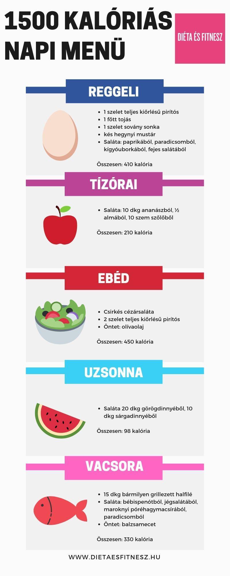 1500 kalóriás diéta mintaétrend)