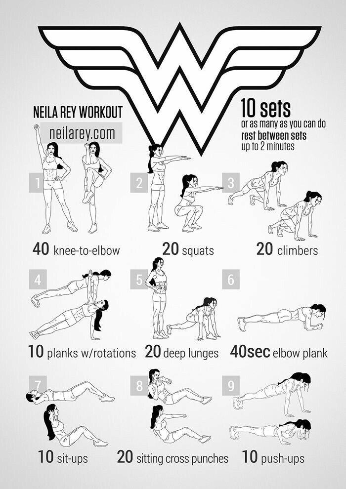 20 módszer a zsírégetésre