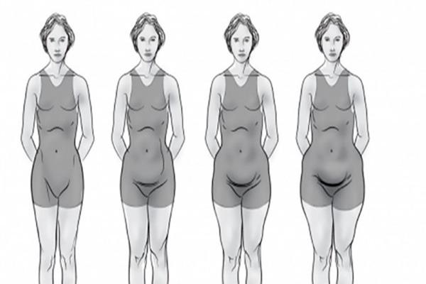 fem egyensúly a fogyás annyira rosszul akarok lefogyni