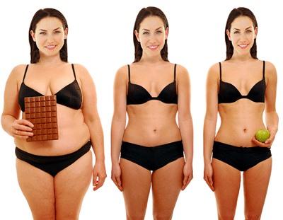 zsírégetési időkeret testzsír és fogyás
