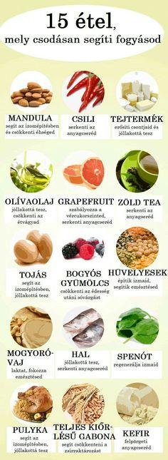 Zsírégető ételek: segítenek a fogyásban