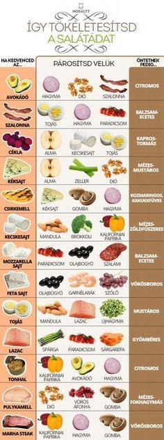 legjobb fogyókúra változó korban