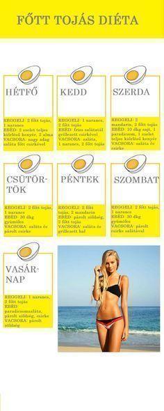 tojásdiéta mintaétrend