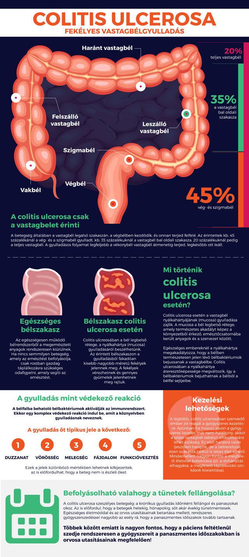 x3 fogyás tünetek fáradtság fogyás szédülés