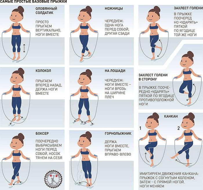 Edzésprogramok
