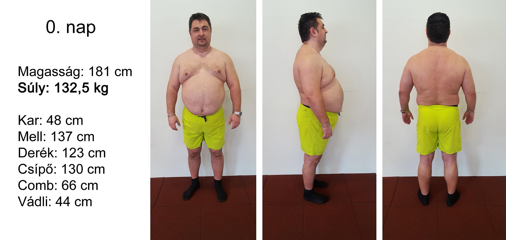 4 hónapos fogyókúra