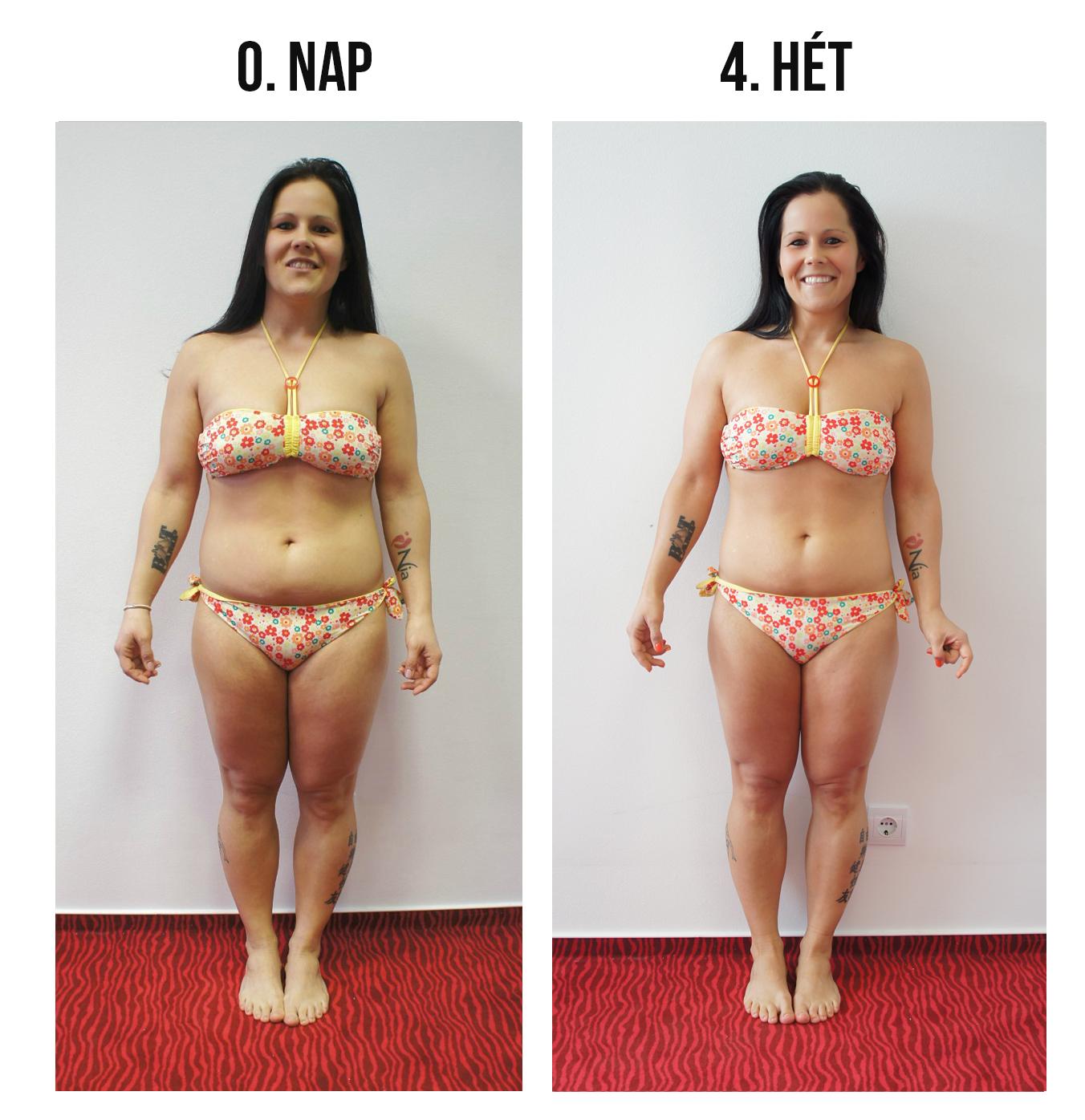 kalóriaszámlálás fogyás