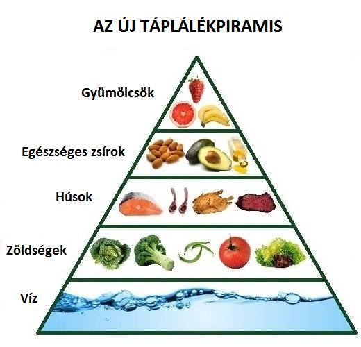 OMEPRAZOL-TEVA 40 mg gyomornedv-ellenálló kemény kapszula - Gyógyszerkereső - Hákerepesiek.hu