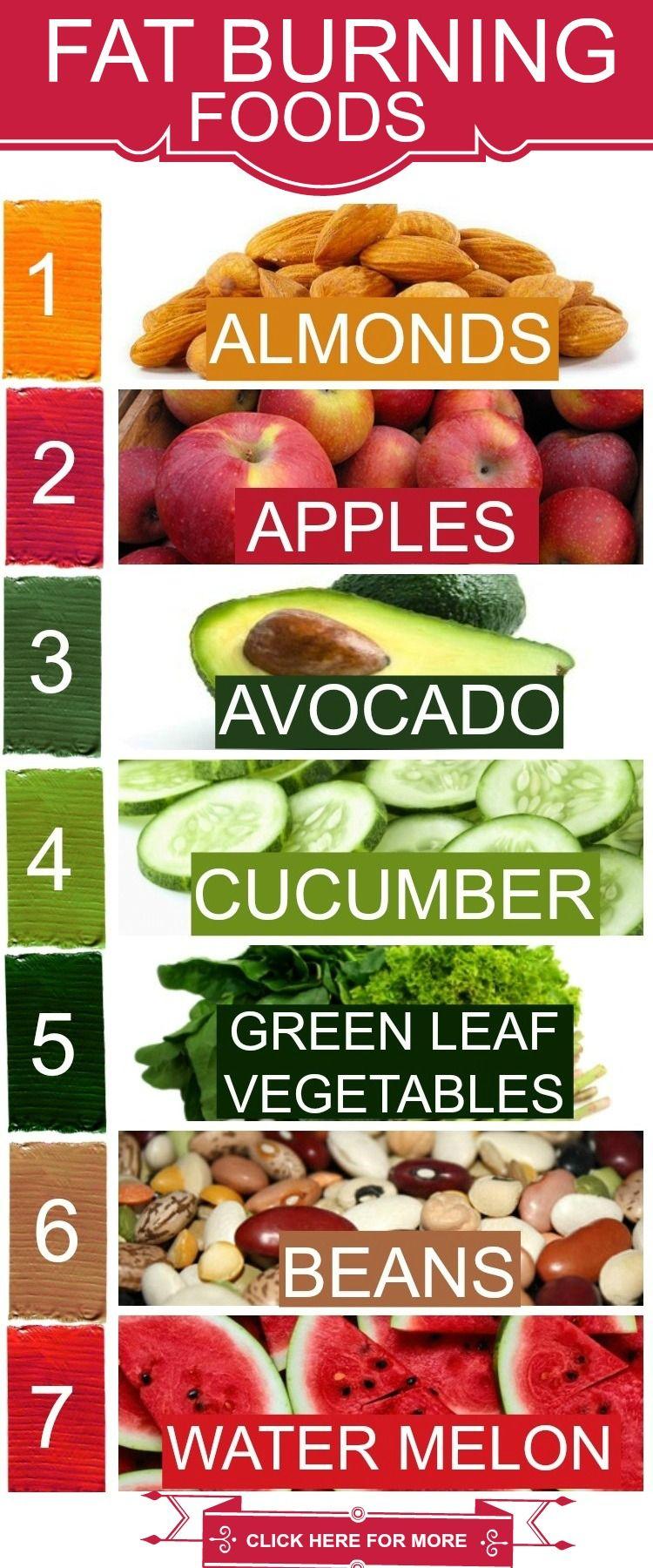 egészséges az Ön zsírégetője fogyás biotech usa