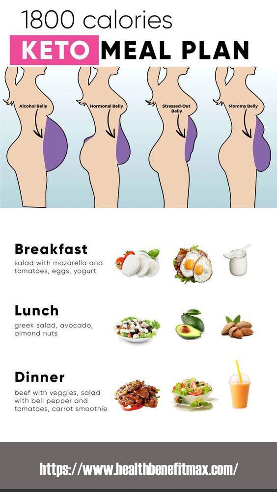 fogyni msm alacsony szénhidráttartalmú ételek táblázat