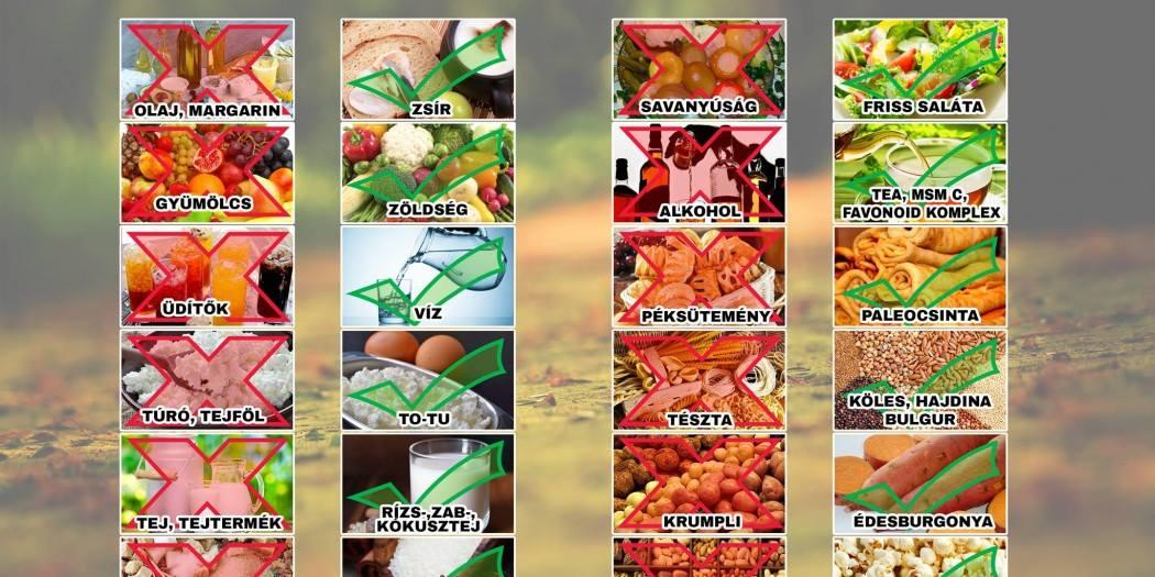 példák a kis étkezésekre a fogyás érdekében bgr 34 fogyás