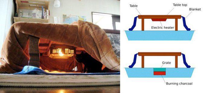 karcsúsító takarók hogyan lehet eltávolítani a kövér szőnyeget