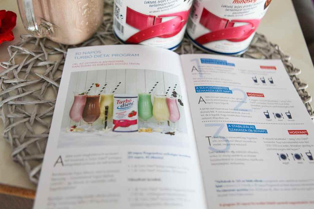 Kipróbáltam a 30 napos Turbó Diéta programot | Szépségnapló
