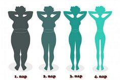 10 legnépszerűbb ital a fogyáshoz gluténmentes diéta fogyás