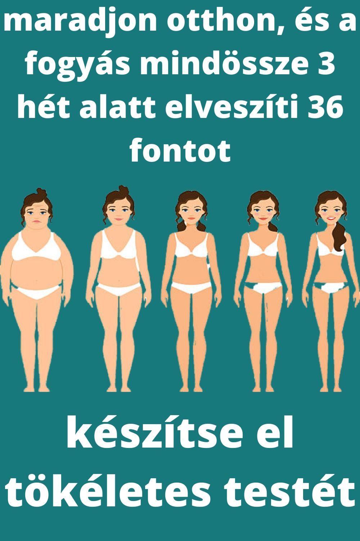 fogyni, de elveszíti a testzsírt 25 legnépszerűbb zsírégető eszköz