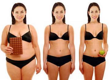 A testzsír százaléka annyit kell tudni