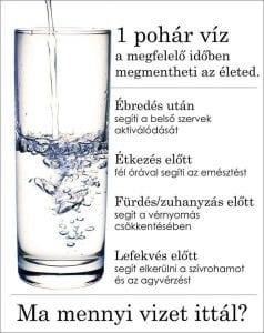 A sok víz ivás tényleg segít a fogyásban?