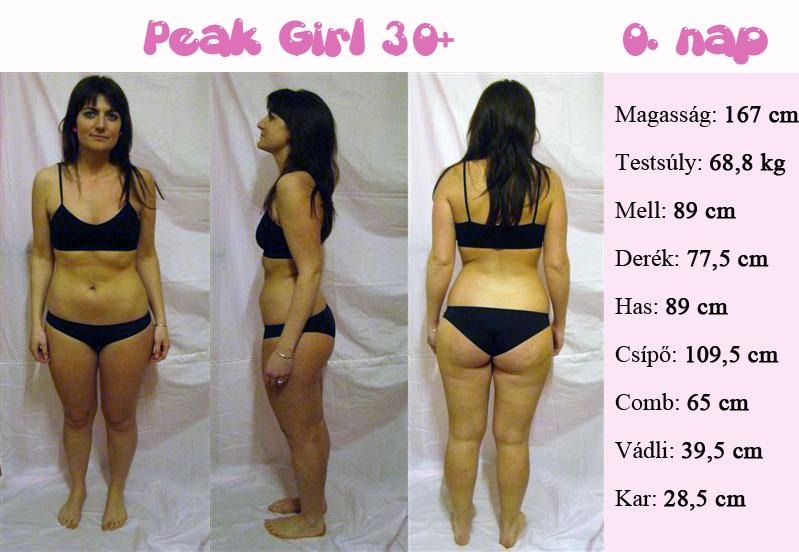 30 kilós fogyás egy év alatt az INSUMED-del! Gratulálunk! | FogyiDoki