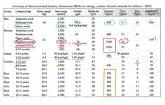 Bio-stabilizált rizskorpa ( g) - egészsékerepesiek.hu in   Homeopátia, Vitaminok, Gyümölcslé
