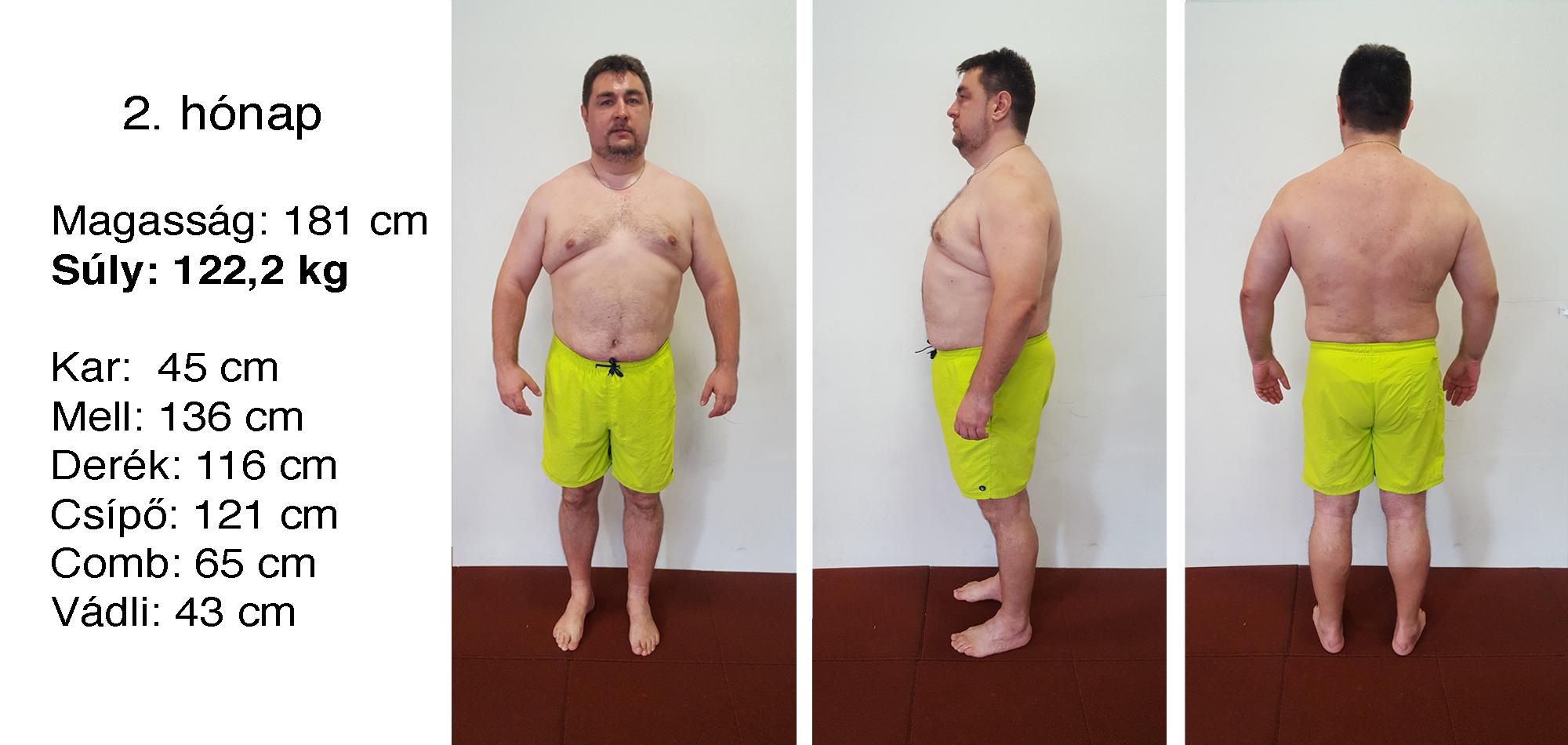 10 kiló mínusz 1 hónap alatt? Egyszerűbb, mint gondolnád!   kerepesiek.hu