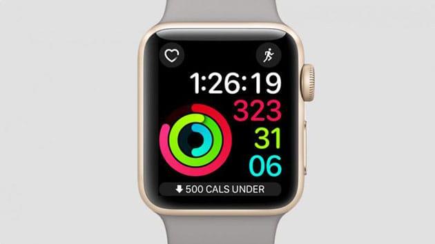 A legjobb Apple Watch számlap beállítása