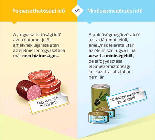 A diétás tabletták biztonságban vannak? - Wellbutrin és Zyban - 2020