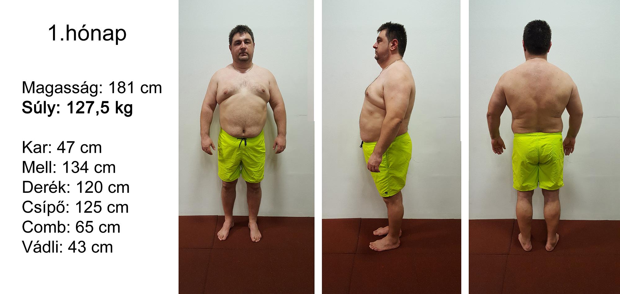 érez- e zsírégetést? elhízott ember fogyni akarja