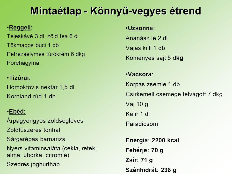 vegetáriánus étrend minta