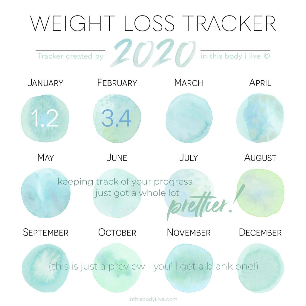 weight loss in 2020 segíti- e a fogyás az ibbeket?